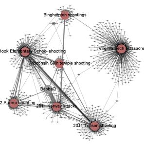 network-lt4h
