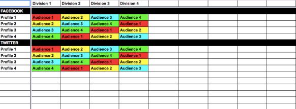 editorial calendar audience matrix
